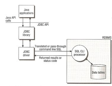 tomcat oracle jdbc driver download
